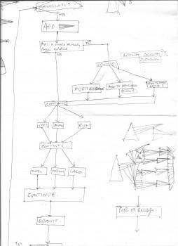 FormsynthflowArt1985Q1No1
